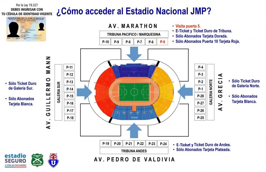 Sectores U. de Chile vs. Peñarol.